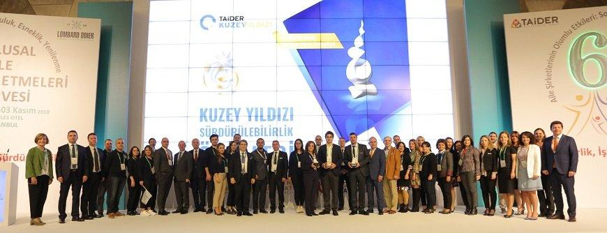 TAİDER Ödülleri